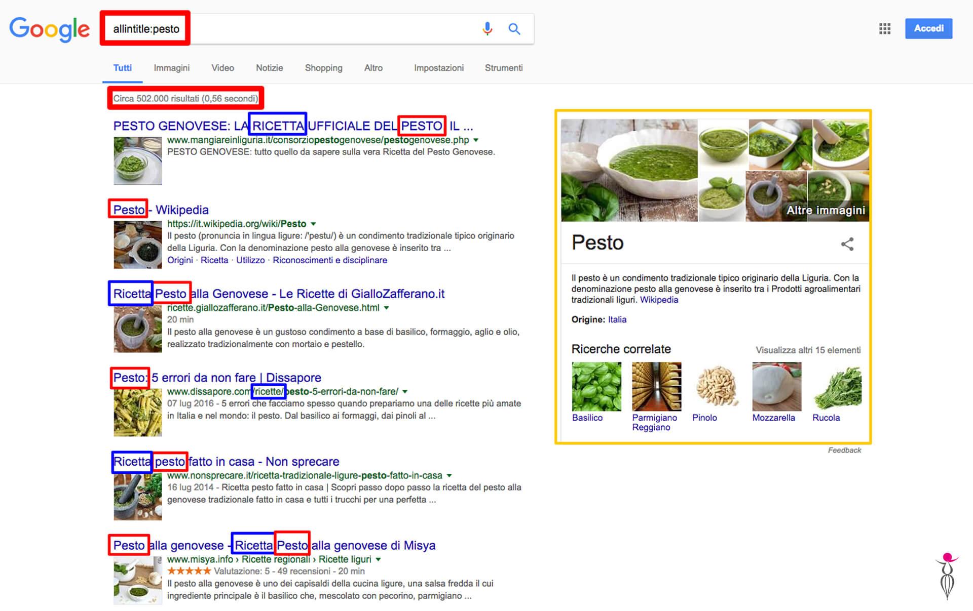 Ricerca Google allintitle