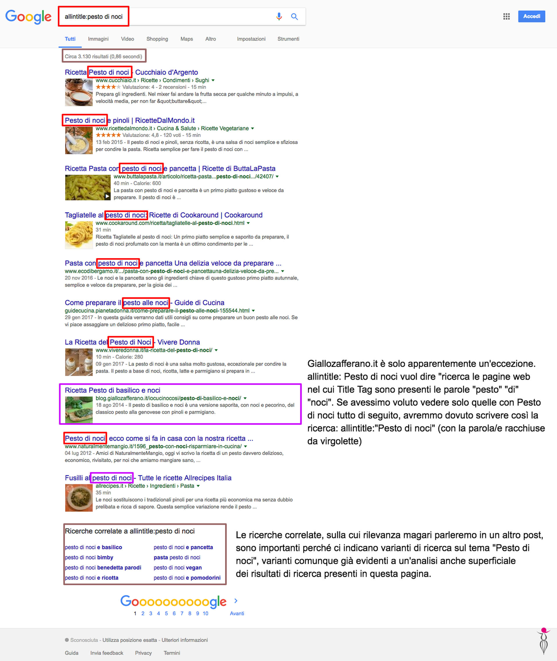 Google keyword middle tail