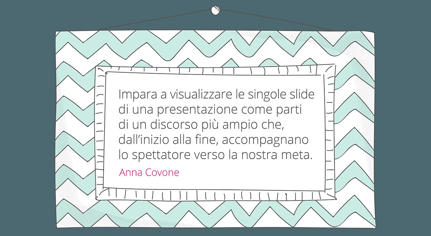 Anna Covone presentation design