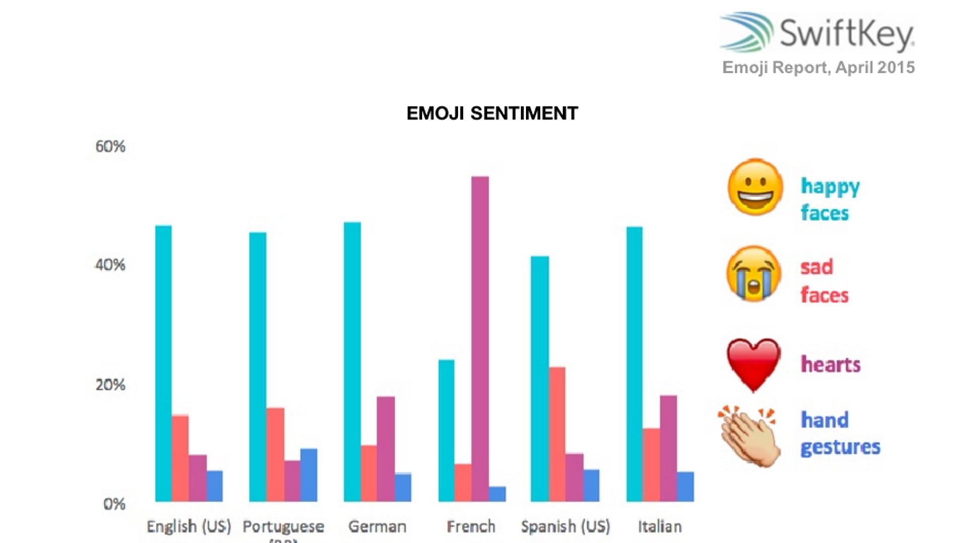 Emoji-2015