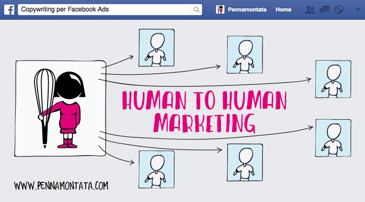 human to human marketing e copywriting per facebook ads