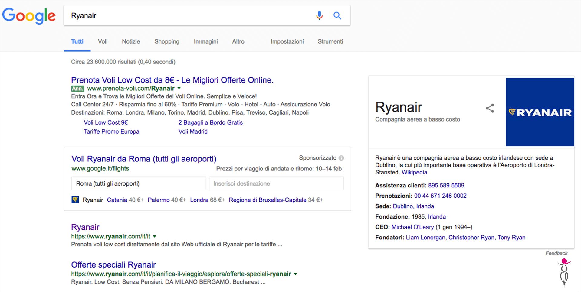 Google intento transazionale