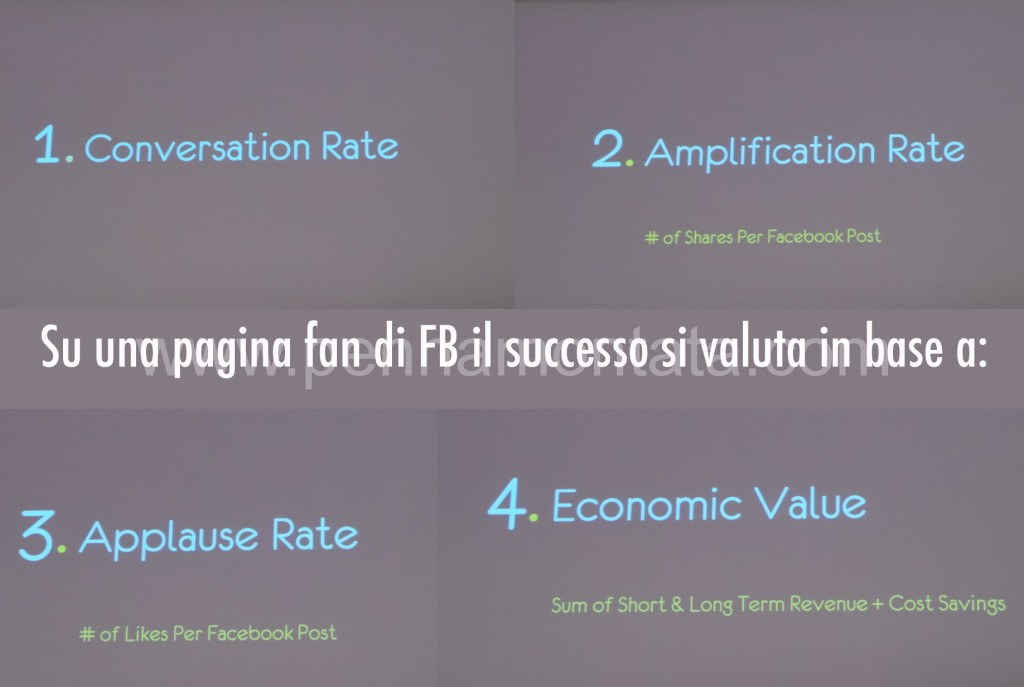 Successo pagina fan Facebook