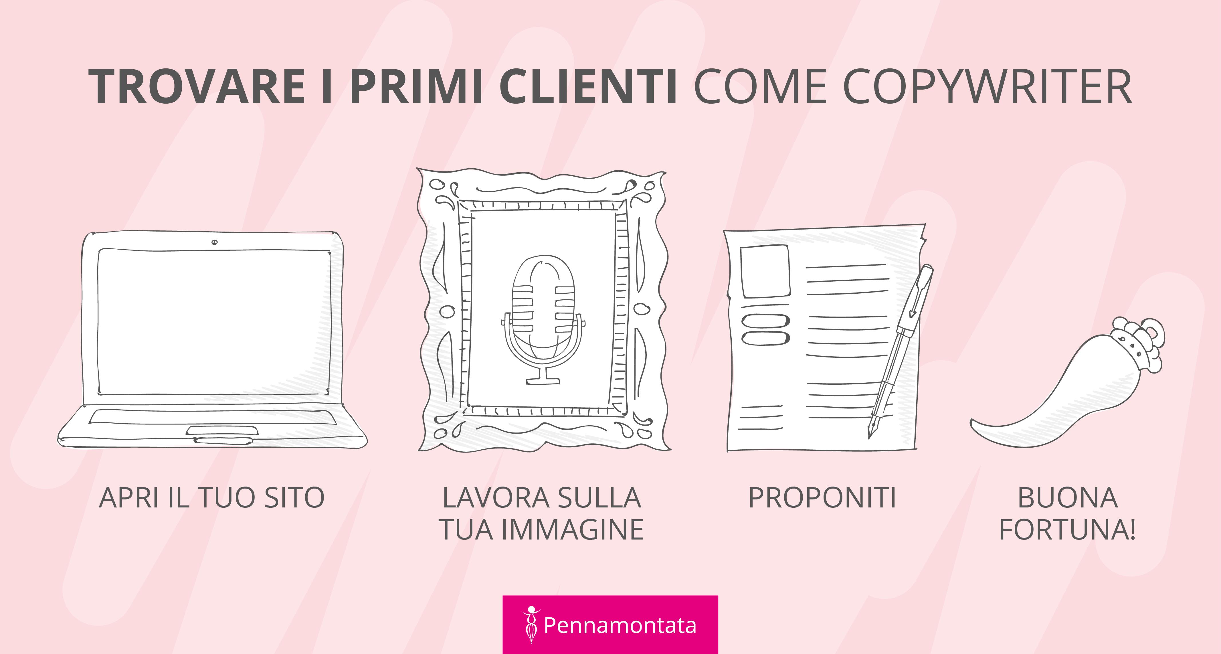 trovare clienti come copywriter