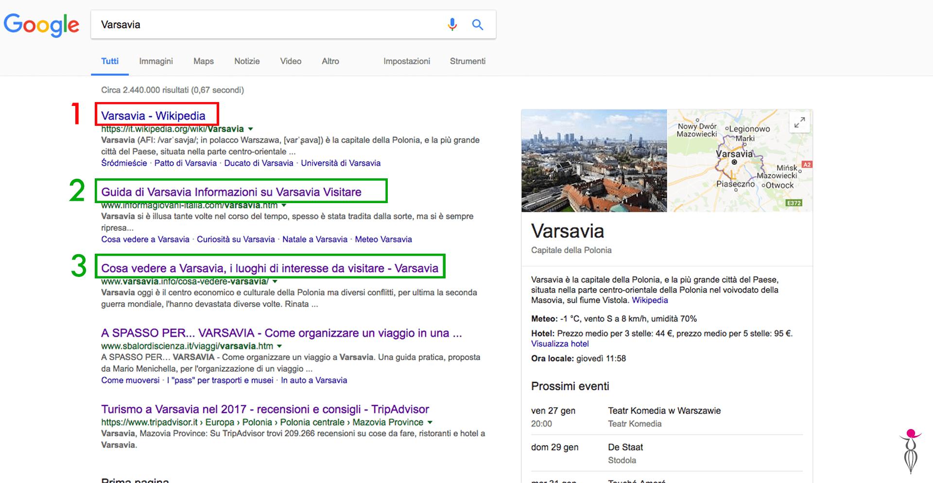 Ricerca Google_Analisi SERP