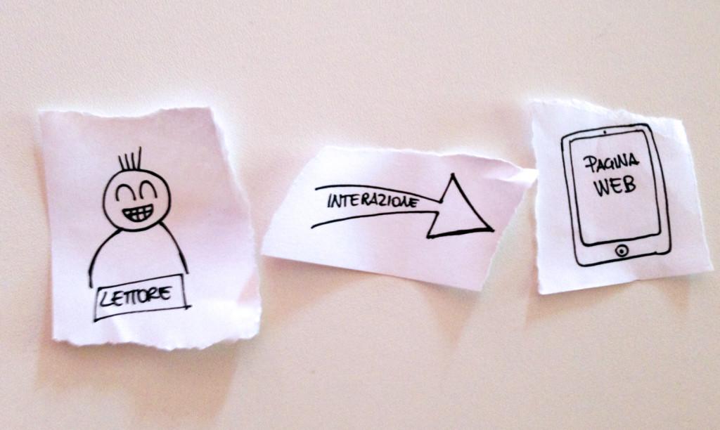 contenuti interattivi