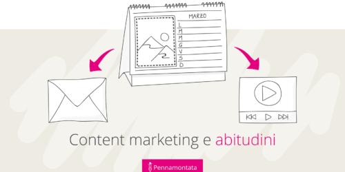 Come creare abitudini con il content marketing