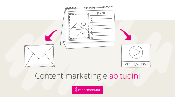 Come creare abitudini con il content marketing