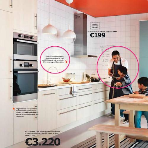 copywriting e comunicazione emozionale. a lezione da ikea - Cucine Bambini Ikea