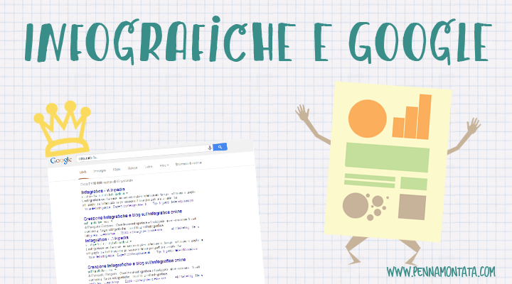 Infografiche e Google: Mr. Cutts, noi veniamo in pace