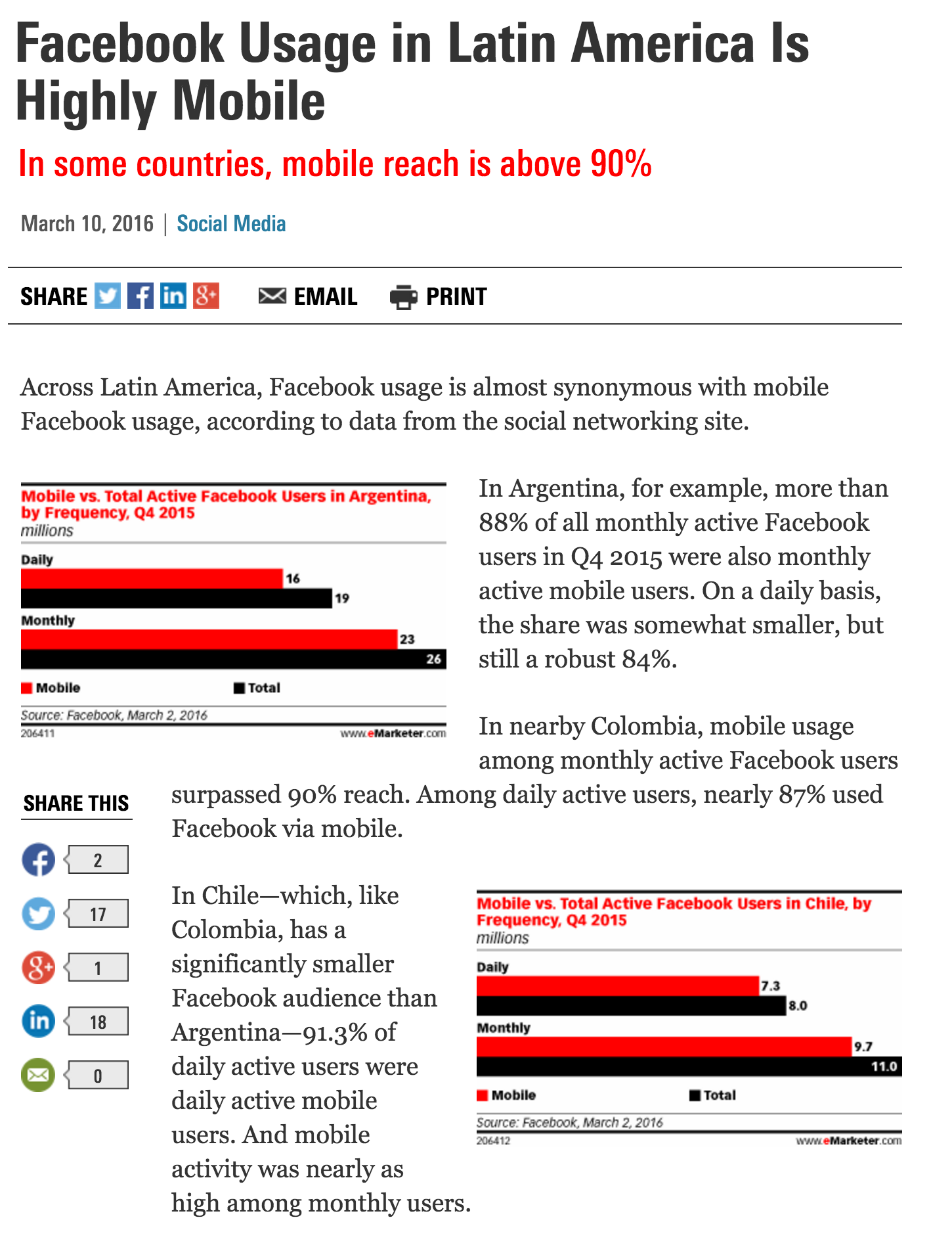 grafici post emarketer